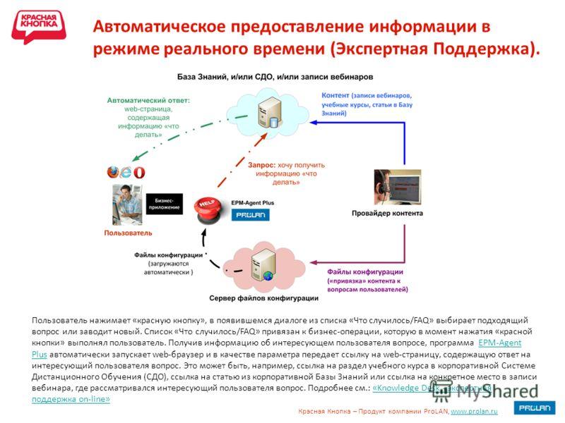 Красная Кнопка – Продукт компании ProLAN, www.prolan.ruwww.prolan.ru Автоматическое предоставление информации в режиме реального времени (Экспертная Поддержка). Пользователь нажимает «красную кнопку», в появившемся диалоге из списка «Что случилось/FA