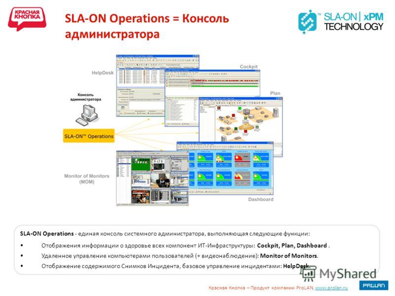 Красная Кнопка – Продукт компании ProLAN, www.prolan.ruwww.prolan.ru SLA-ON Operations = Консоль администратора SLA-ON Operations - единая консоль системного администратора, выполняющая следующие функции: Отображения информации о здоровье всех компон