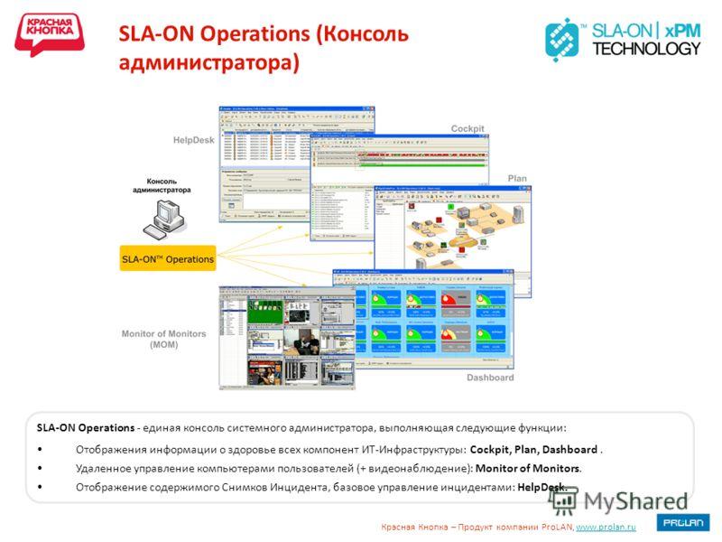 Красная Кнопка – Продукт компании ProLAN, www.prolan.ruwww.prolan.ru SLA-ON Operations (Консоль администратора) SLA-ON Operations - единая консоль системного администратора, выполняющая следующие функции: Отображения информации о здоровье всех компон