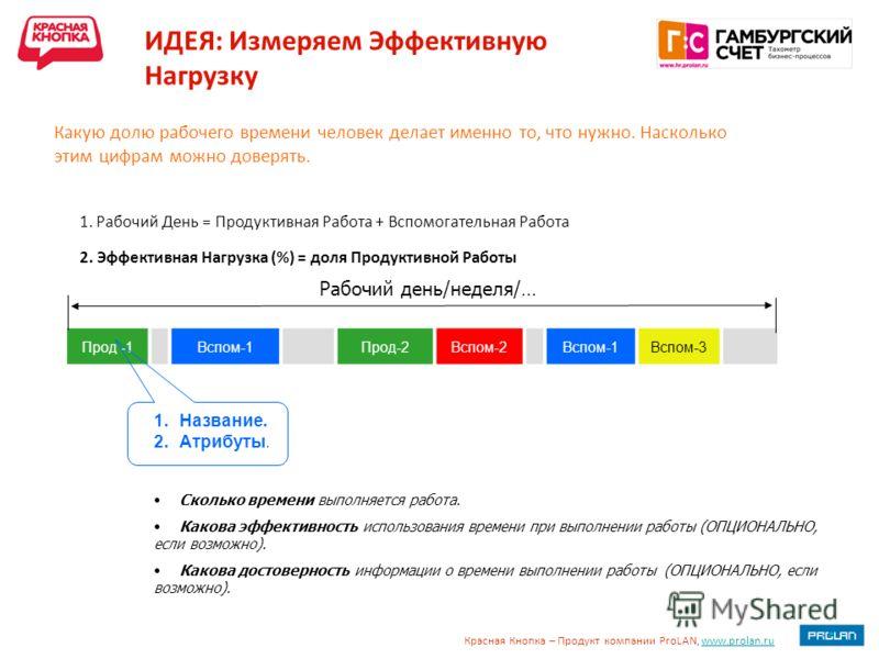 Красная Кнопка – Продукт компании ProLAN, www.prolan.ruwww.prolan.ru ИДЕЯ: Измеряем Эффективную Нагрузку Прод -1Вспом-1Прод-2Вспом-2Вспом-1Вспом-3 1.Название. 2.Атрибуты. Сколько времени выполняется работа. Какова эффективность использования времени