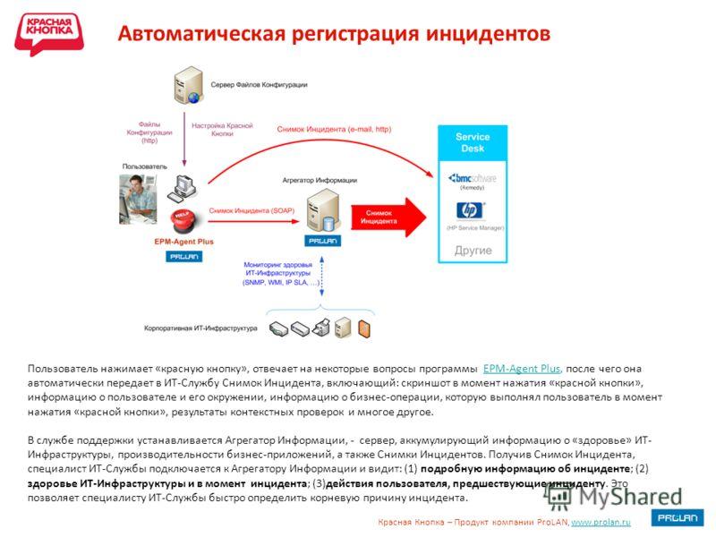 Красная Кнопка – Продукт компании ProLAN, www.prolan.ruwww.prolan.ru Автоматическая регистрация инцидентов Пользователь нажимает «красную кнопку», отвечает на некоторые вопросы программы EPM-Agent Plus, после чего она автоматически передает в ИТ-Служ
