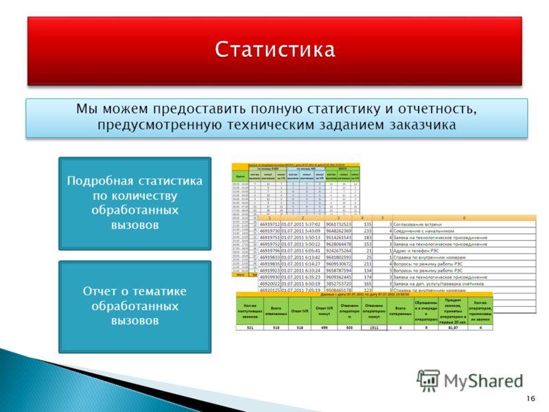 16 Мы можем предоставить полную статистику и отчетность, предусмотренную техническим заданием заказчика 16 Подробная статистика по количеству обработанных вызовов Отчет о тематике обработанных вызовов