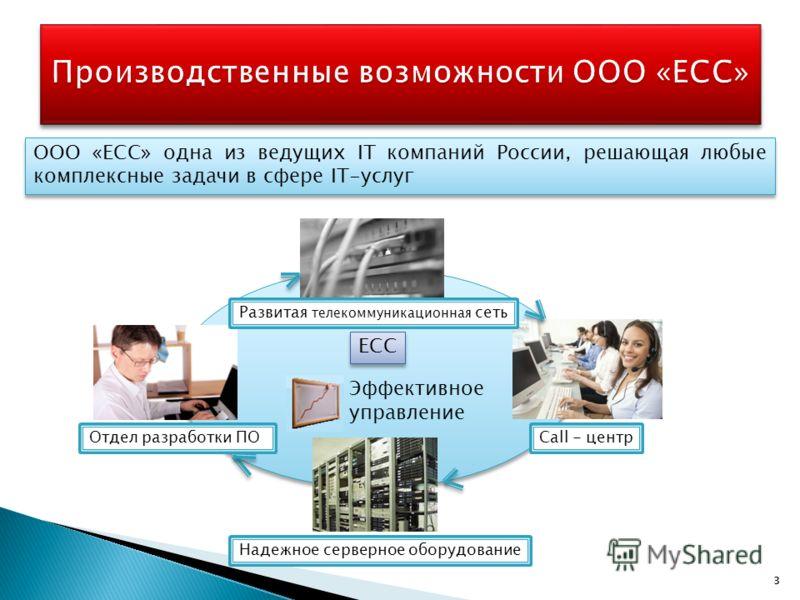 3 ООО «ЕСС» одна из ведущих IT компаний России, решающая любые комплексные задачи в сфере IT-услуг 3 Эффективное управление Эффективное управление Надежное серверное оборудование Отдел разработки ПО Call - центр Развитая телекоммуникационная сеть ЕСС