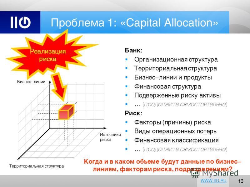 13 WWW.IIG.RU Проблема 1: «Capital Allocation» Банк: Организационная структура Территориальная структура Бизнес–линии и продукты Финансовая структура Подверженные риску активы … (продолжите самостоятельно) Риск: Факторы (причины) риска Виды операцион