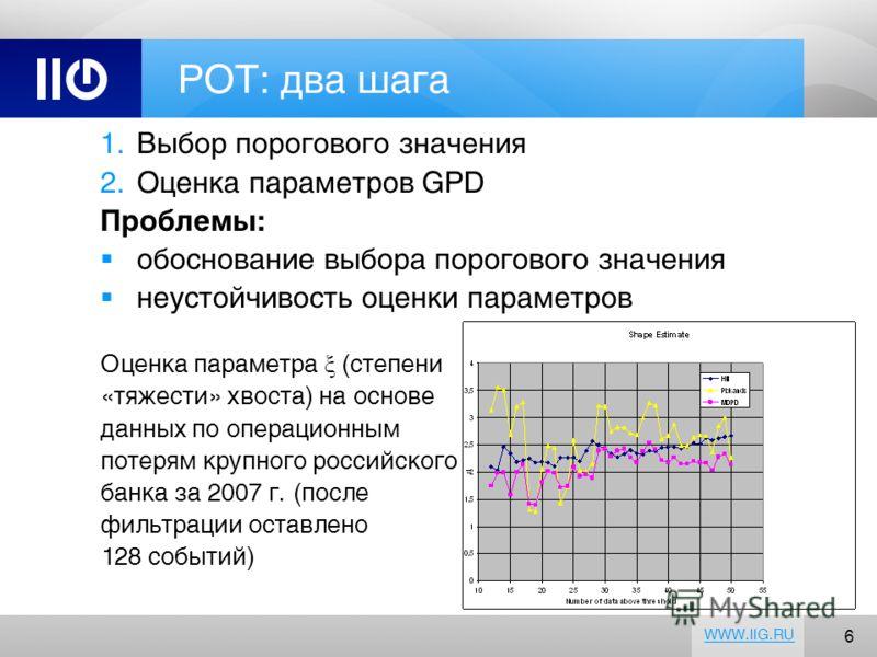 6 WWW.IIG.RU POT: два шага Выбор порогового значения Оценка параметров GPD Проблемы: обоснование выбора порогового значения неустойчивость оценки параметров Оценка параметра ξ (степени «тяжести» хвоста) на основе данных по операционным потерям крупно
