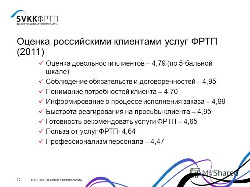 Оценка российскими клиентами услуг ФРТП (2011) Оценка довольности клиентов – 4,79 (по 5-бальной шкале) Соблюдение обязательств и договоренностей – 4,95 Понимание потребностей клиента – 4,70 Информирование о процессе исполнения заказа – 4,99 Быстрота