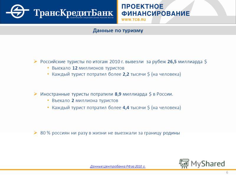 6 Данные Центробанка РФ за 2010 г. Российские туристы по итогам 2010 г. вывезли за рубеж 26,5 миллиарда $ Выехало 12 миллионов туристов Каждый турист потратил более 2,2 тысячи $ (на человека) Иностранные туристы потратили 8,9 миллиарда $ в России. Въ