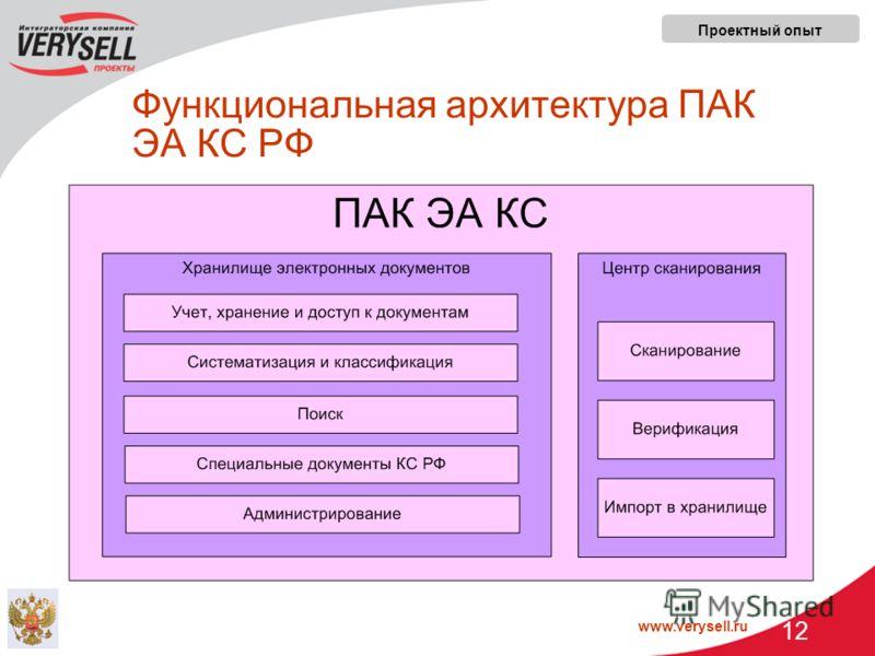 www.verysell.ru 12 Функциональная архитектура ПАК ЭА КС РФ Проектный опыт