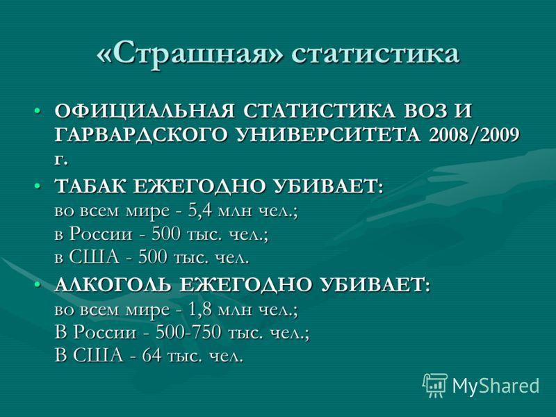 «Страшная» статистика ОФИЦИАЛЬНАЯ СТАТИСТИКА ВОЗ И ГАРВАРДСКОГО УНИВЕРСИТЕТА 2008/2009 г.ОФИЦИАЛЬНАЯ СТАТИСТИКА ВОЗ И ГАРВАРДСКОГО УНИВЕРСИТЕТА 2008/2009 г. ТАБАК ЕЖЕГОДНО УБИВАЕТ: во всем мире - 5,4 млн чел.; в России - 500 тыс. чел.; в США - 500 ты