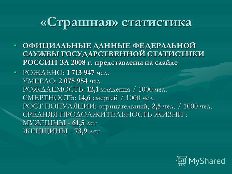 «Страшная» статистика ОФИЦИАЛЬНЫЕ ДАННЫЕ ФЕДЕРАЛЬНОЙ СЛУЖБЫ ГОСУДАРСТВЕННОЙ СТАТИСТИКИ РОССИИ ЗА 2008 г. представлены на слайдеОФИЦИАЛЬНЫЕ ДАННЫЕ ФЕДЕРАЛЬНОЙ СЛУЖБЫ ГОСУДАРСТВЕННОЙ СТАТИСТИКИ РОССИИ ЗА 2008 г. представлены на слайде РОЖДЕНО: 1 713 94