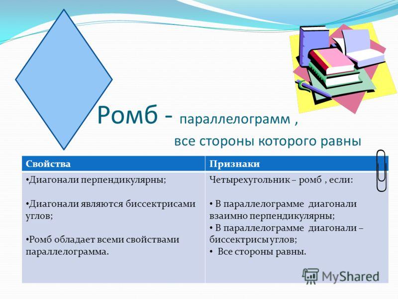Ромб - параллелограмм, все стороны которого равны СвойстваПризнаки Диагонали перпендикулярны; Диагонали являются биссектрисами углов; Ромб обладает всеми свойствами параллелограмма. Четырехугольник – ромб, если: В параллелограмме диагонали взаимно пе
