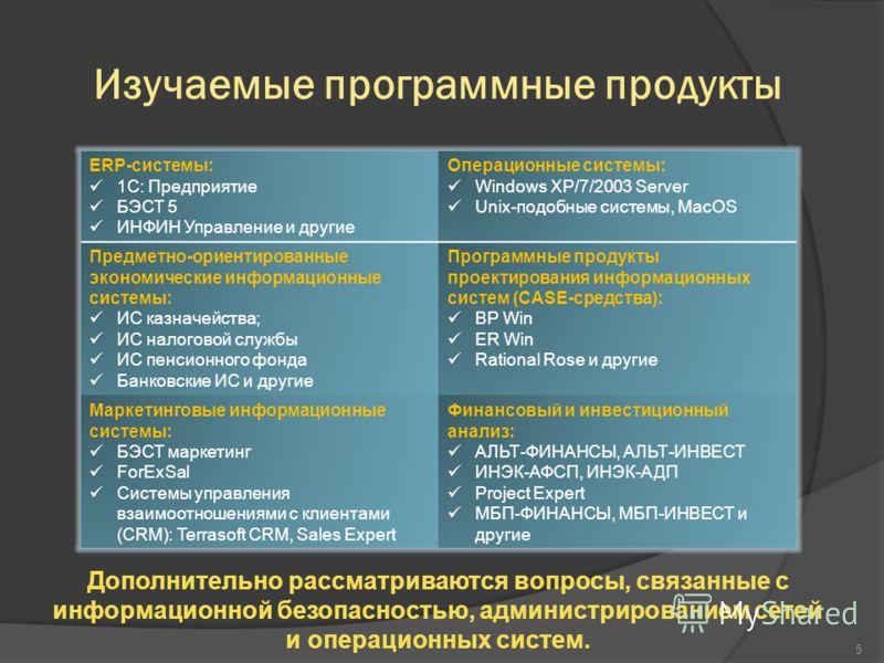 Изучаемые программные продукты ERP-системы: 1С: Предприятие БЭСТ 5 ИНФИН Управление и другие Операционные системы: Windows XP/7/2003 Server Unix-подобные системы, MacOS Предметно-ориентированные экономические информационные системы: ИС казначейства;