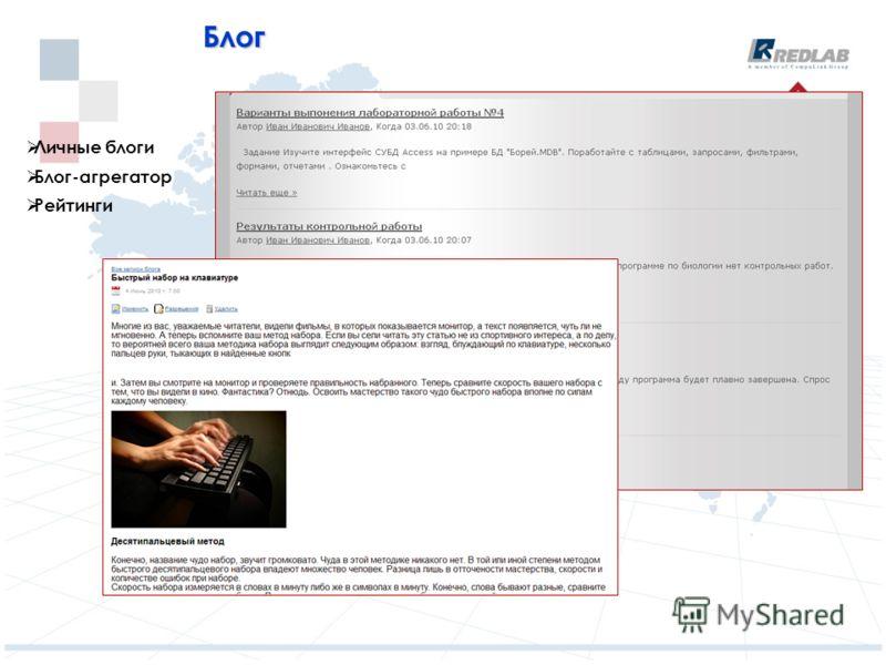 Блог Личные блоги Блог-агрегатор Рейтинги