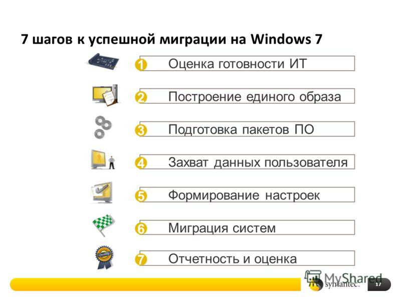 7 шагов к успешной миграции на Windows 7 17 1 2 3 4 5 6 7
