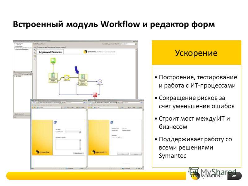 Встроенный модуль Workflow и редактор форм 29 Построение, тестирование и работа с ИТ-процессами Сокращение рисков за счет уменьшения ошибок Строит мост между ИТ и бизнесом Поддерживает работу со всеми решениями Symantec Ускорение