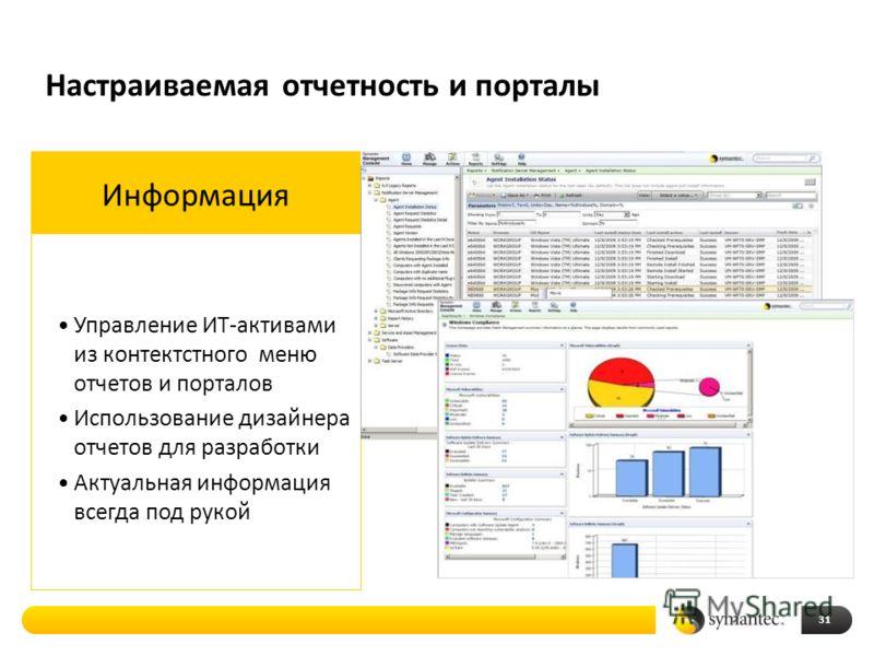 Настраиваемая отчетность и порталы 31 Информация Управление ИТ-активами из контектстного меню отчетов и порталов Использование дизайнера отчетов для разработки Актуальная информация всегда под рукой