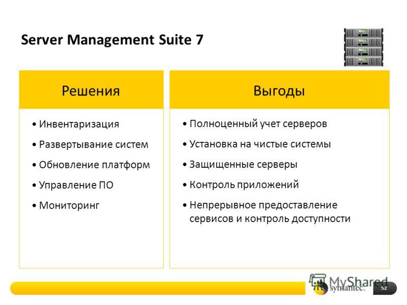 Server Management Suite 7 52 Решения Инвентаризация Развертывание систем Обновление платформ Управление ПО Мониторинг Выгоды Полноценный учет серверов Установка на чистые системы Защищенные серверы Контроль приложений Непрерывное предоставление серви