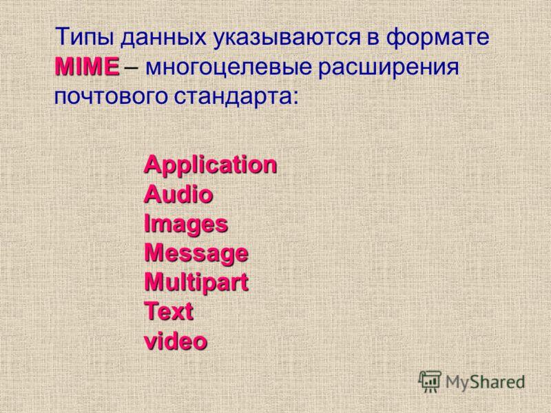 MIME Типы данных указываются в формате MIME – многоцелевые расширения почтового стандарта: ApplicationAudioImagesMessageMultipartTextvideo