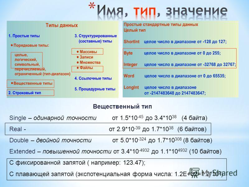 Вещественный тип Single – одинарной точности от 1.5*10 -45 до 3.4*10 38 (4 байта) Real - от 2.9*10 -39 до 1.7*10 38 (6 байтов) Double – двойной точности от 5.0*10 -324 до 1.7*10 308 (8 байтов) Extended – повышенной точности от 3.4*10 -4932 до 1.1*10