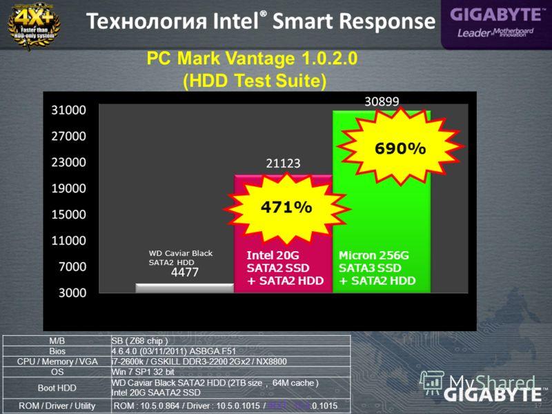 17 690% 471% WD Caviar Black SATA2 HDD Intel 20G SATA2 SSD + SATA2 HDD Micron 256G SATA3 SSD + SATA2 HDD M/BSB ( Z68 chip ) Bios4.6.4.0 (03/11/2011) ASBGA.F51 CPU / Memory / VGAi7-2600k / GSKILL DDR3-2200 2Gx2 / NX8800 OSWin 7 SP1 32 bit Boot HDD WD
