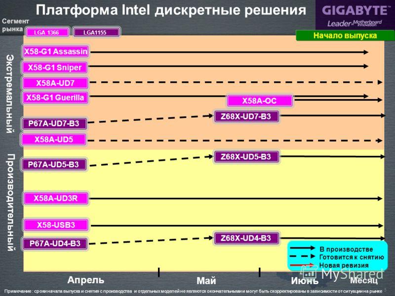 3 Производительный Платформа Intel дискретные решения LGA 1366 X58A-UD7 Экстремальный X58A-UD3R X58A-UD5 X58-USB3 LGA1155 P67A-UD7-B3 P67A-UD5-B3 P67A-UD4-B3 Месяц X58A-OC X58-G1 Assassin X58-G1 Guerilla X58-G1 Sniper МайИюнь Апрель Начало выпуска В