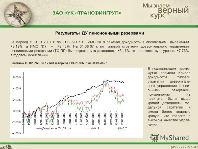 Результаты ДУ пенсионными резервами За период с 01.01.2007 г. по 31.08.2007 г. ИМС 8 показал доходность в абсолютном выражении +3,19%, а ИМС 7 – +2,43%. На 31.08.07 г. по типовой стратегии доверительного управления пенсионными резервами (ТС ПР) была