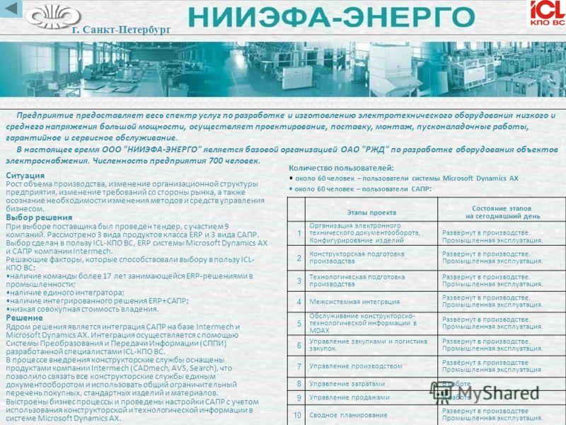 г. Санкт-Петербург Предприятие предоставляет весь спектр услуг по разработке и изготовлению электротехнического оборудования низкого и среднего напряжения большой мощности, осуществляет проектирование, поставку, монтаж, пусконаладочные работы, гарант