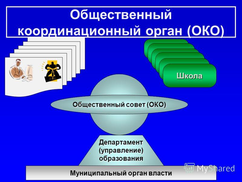 Школа Школа Школа Школа Школа Школа Общественный совет (ОКО) Департамент (управление) образования Муниципальный орган власти Общественный координационный орган (ОКО)