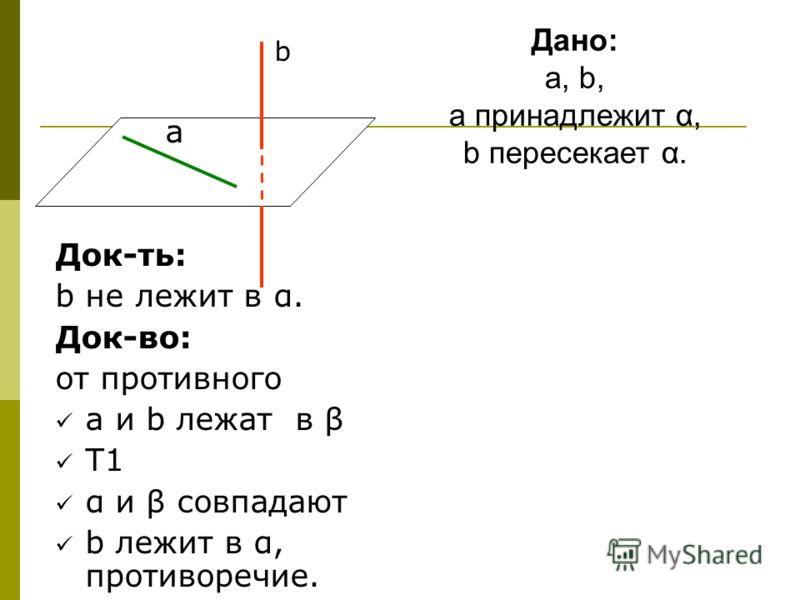b а Док-ть: b не лежит в α. Док-во: от противного а и b лежат в β Т1 α и β совпадают b лежит в α, противоречие. Дано: а, b, а принадлежит α, b пересекает α.