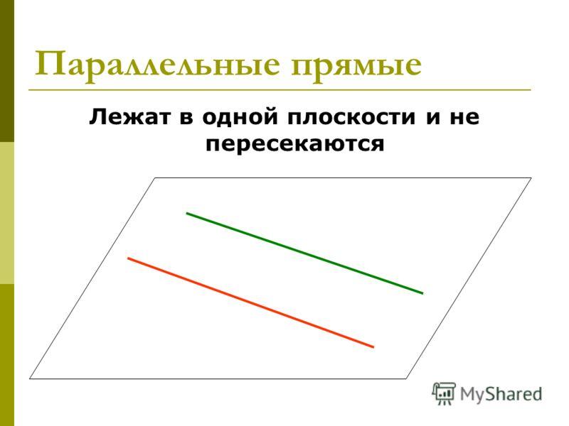 Параллельные прямые Лежат в одной плоскости и не пересекаются