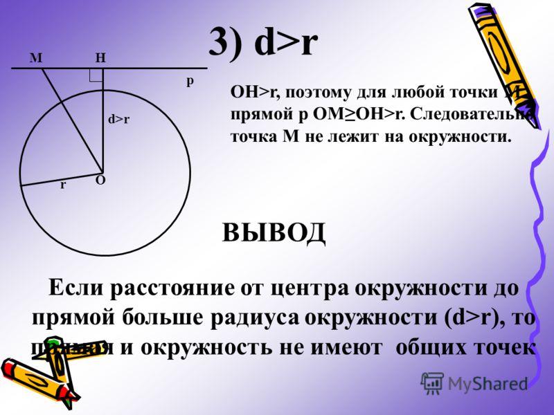 3) d>r O p МH d>r r ОН>r, поэтому для любой точки М прямой р ОМОН>r. Следовательно точка М не лежит на окружности. ВЫВОД Если расстояние от центра окружности до прямой больше радиуса окружности (d>r), то прямая и окружность не имеют общих точек