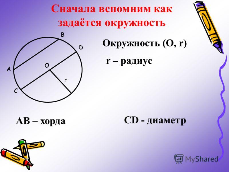 Сначала вспомним как задаётся окружность A B О С D r Окружность (О, r) r – радиус АВ – хорда CD - диаметр