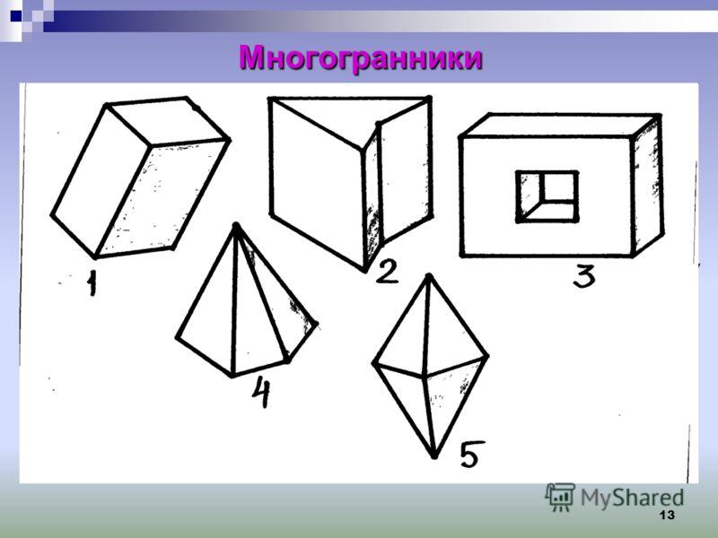 13 Многогранники Многогранник – тело, поверхность которого состоит из конечного числа плоских многоугольников. Грани многогранника – плоские многоугольники, образующие его поверхность. Ребра – стороны граней. Вершины многогранников – вершины граней.