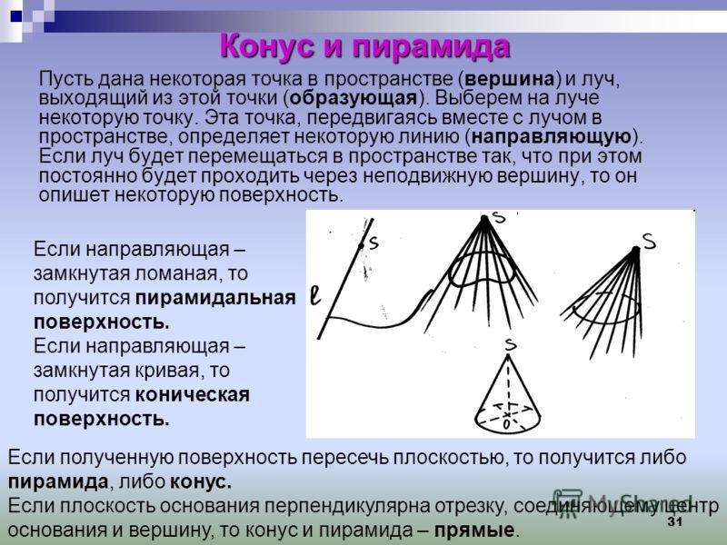 31 Конус и пирамида Пусть дана некоторая точка в пространстве (вершина) и луч, выходящий из этой точки (образующая). Выберем на луче некоторую точку. Эта точка, передвигаясь вместе с лучом в пространстве, определяет некоторую линию (направляющую). Ес