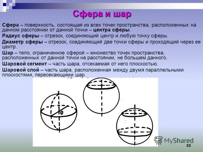 32 Сфера и шар Сфера – поверхность, состоящая из всех точек пространства, расположенных на данном расстоянии от данной точки – центра сферы. Радиус сферы – отрезок, соединяющий центр и любую точку сферы. Диаметр сферы – отрезок, соединяющий две точки