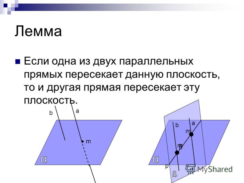 Теорема Через любую точку пространства,не лежащую на данной прямой,проходит прямая, параллельная данной, и притом только одна.