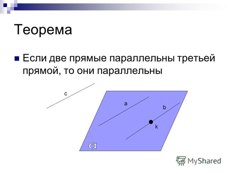 Лемма Если одна из двух параллельных прямых пересекает данную плоскость, то и другая прямая пересекает эту плоскость. b a m m n nnn b a p