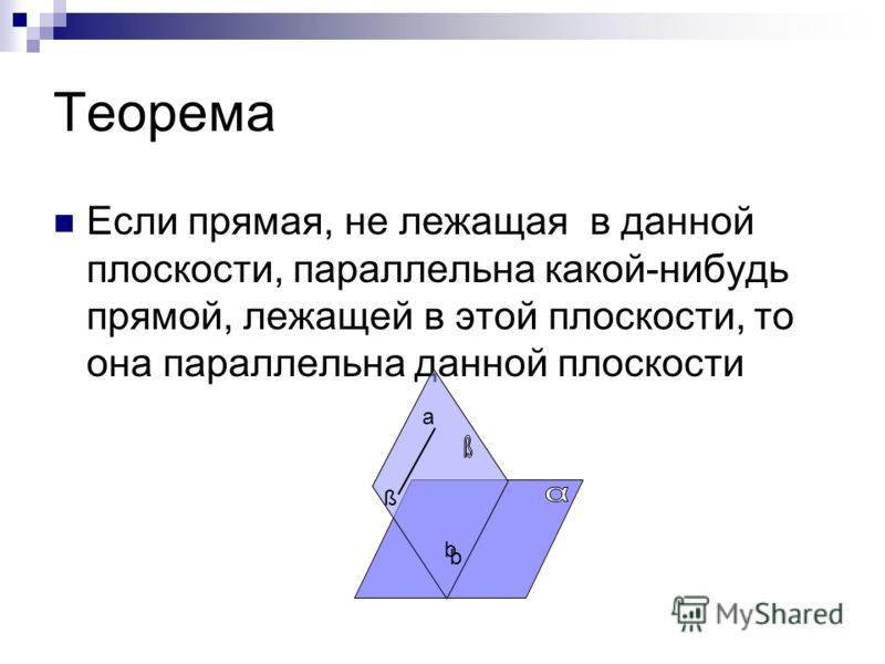 Определение Прямая и плоскость называются параллельными, если они не имеют общих точек b a