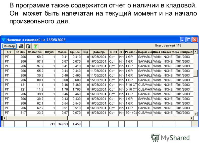 В программе также содержится отчет о наличии в кладовой. Он может быть напечатан на текущий момент и на начало произвольного дня.