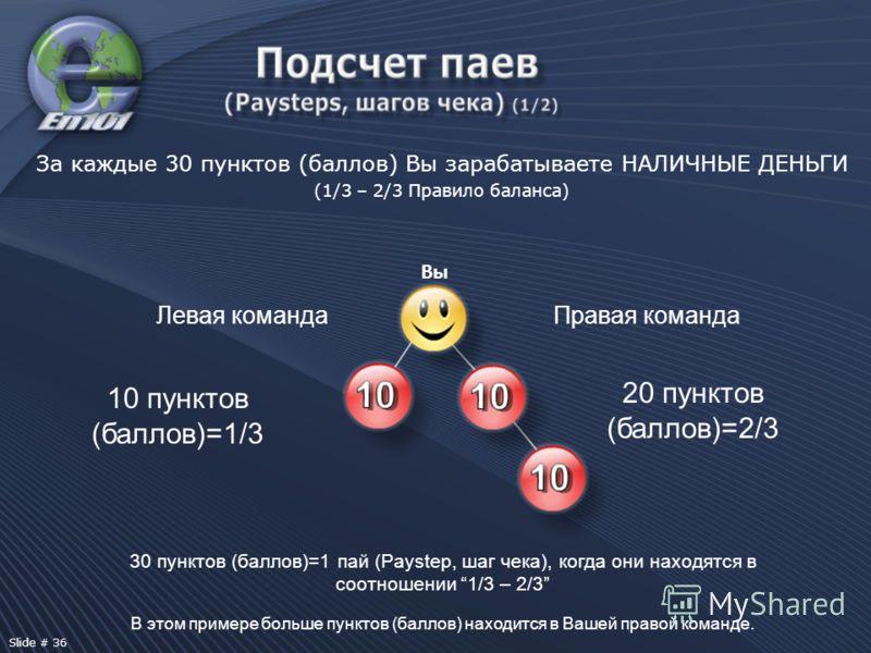 10 пунктов (баллов)=1/3 20 пунктов (баллов)=2/3 30 пунктов (баллов)=1 пай (Paystep, шаг чека), когда они находятся в соотношении 1/3 – 2/3 За каждые 30 пунктов (баллов) Вы зарабатываете НАЛИЧНЫЕ ДЕНЬГИ (1/3 – 2/3 Правило баланса) В этом примере больш