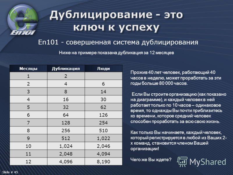 En101 - совершенная система дублицирования Ниже на примере показана дубликация за 12 месяцев МесяцыДубликацияЛюди 12 246 3814 41630 53262 664126 7128254 8256510 95121,022 101,0242,046 112,0484,094 124,0968,190 Прожив 40 лет человек, работающий 40 час