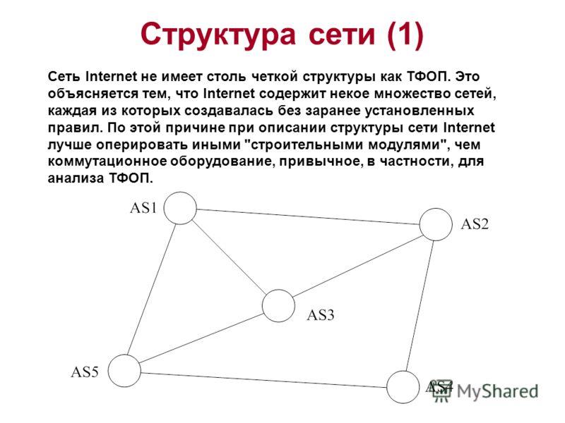 Структура сети (1) Сеть Internet не имеет столь четкой структуры как ТФОП. Это объясняется тем, что Internet содержит некое множество сетей, каждая из которых создавалась без заранее установленных правил. По этой причине при описании структуры сети I