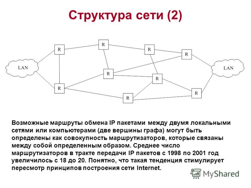 Структура сети (2) Возможные маршруты обмена IP пакетами между двумя локальными сетями или компьютерами (две вершины графа) могут быть определены как совокупность маршрутизаторов, которые связаны между собой определенным образом. Среднее число маршру