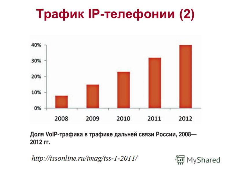 Трафик IP-телефонии (2)