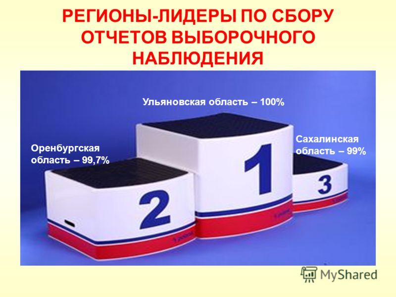 РЕГИОНЫ-ЛИДЕРЫ ПО СБОРУ ОТЧЕТОВ ВЫБОРОЧНОГО НАБЛЮДЕНИЯ Ульяновская область – 100% Оренбургская область – 99,7% Сахалинская область – 99%