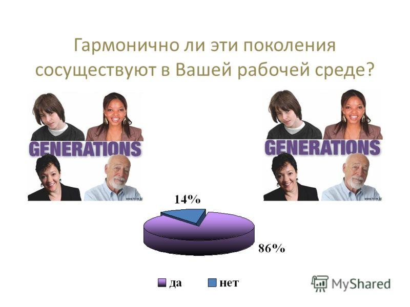 Гармонично ли эти поколения сосуществуют в Вашей рабочей среде?