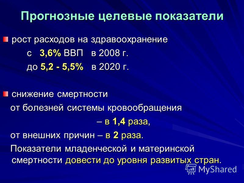 Прогнозные целевые показатели рост расходов на здравоохранение с 3,6% ВВП в 2008 г. с 3,6% ВВП в 2008 г. до 5,2 - 5,5% в 2020 г. до 5,2 - 5,5% в 2020 г. снижение смертности от болезней системы кровообращения от болезней системы кровообращения – в 1,4