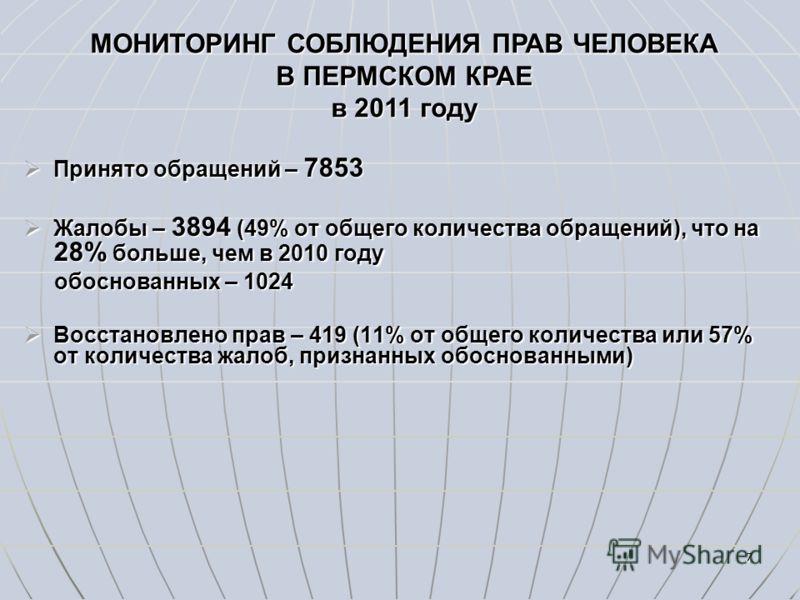 77 Принято обращений – 7853 Принято обращений – 7853 Жалобы – 3894 (49% от общего количества обращений), что на 28% больше, чем в 2010 году Жалобы – 3894 (49% от общего количества обращений), что на 28% больше, чем в 2010 году обоснованных – 1024 обо