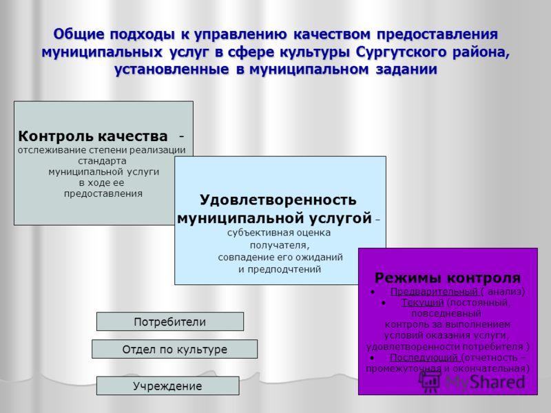 Общие подходы к управлению качеством предоставления муниципальных услуг в сфере культуры Сургутского района, установленные в муниципальном задании Контроль качества - отслеживание степени реализации стандарта муниципальной услуги в ходе ее предоставл