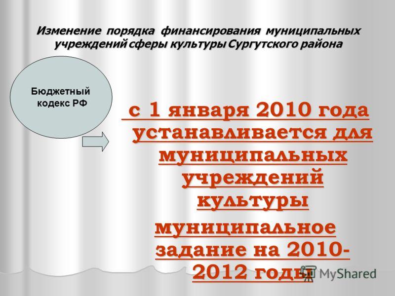 Изменение порядка финансирования муниципальных учреждений сферы культуры Сургутского района с 1 января 2010 года устанавливается для муниципальных учреждений культуры с 1 января 2010 года устанавливается для муниципальных учреждений культуры муниципа